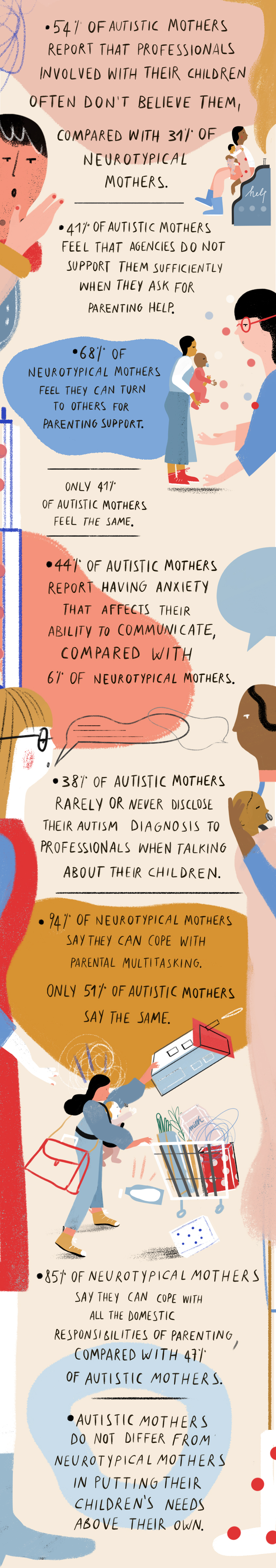 Illustration shows stresses on new mothers, especially mothers with autism
