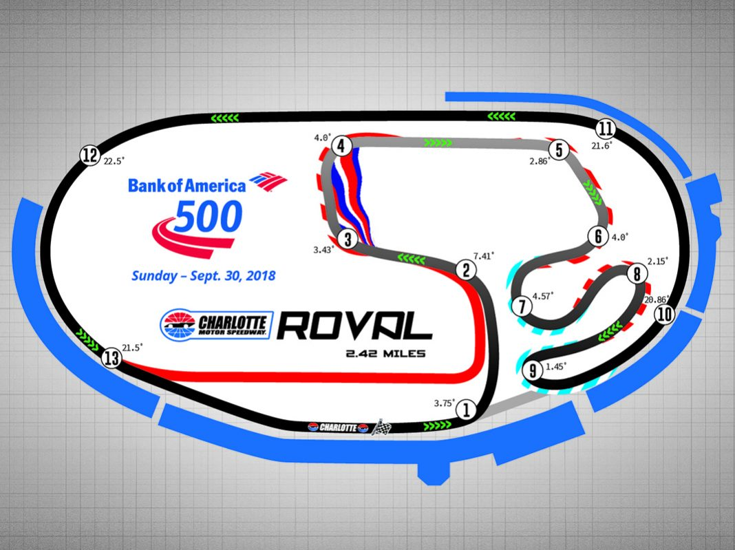 nascar to race on charlotte's roval in 2018 | speed sport