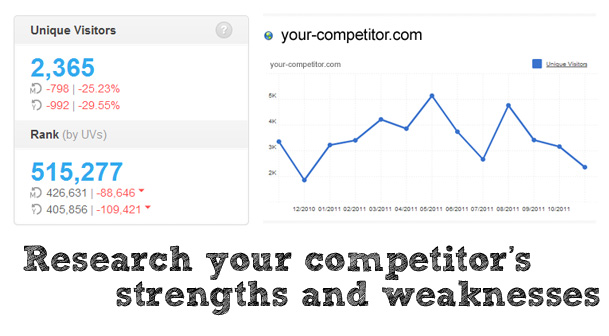 SpiceTech Startup Consulting competitor analysis