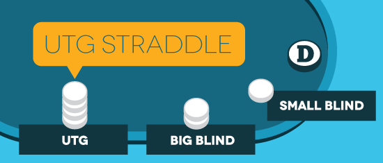 Straddle In Poker