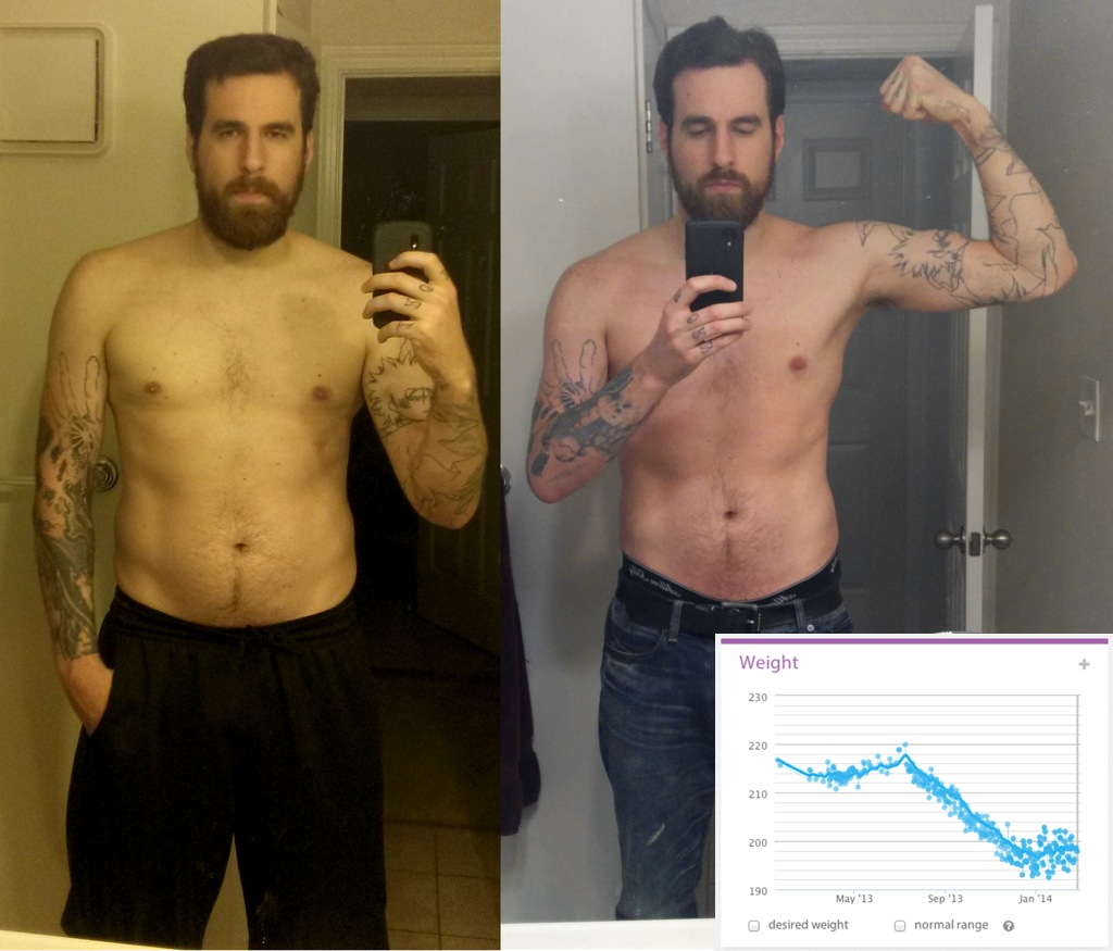 progress photo w/ weight graph