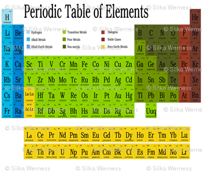Periodic Table 1 Yard