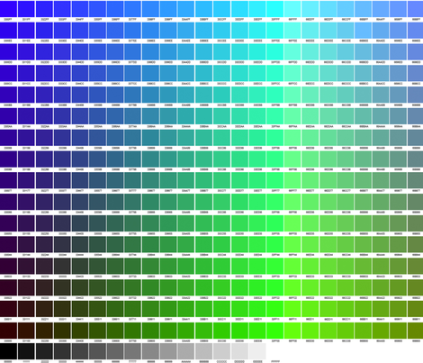 Color_Chart fabric by tammikins on Spoonflower - custom fabric