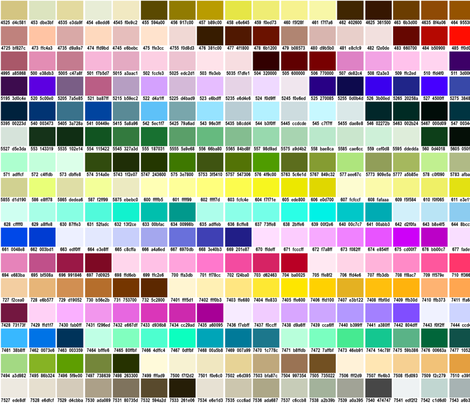 PantoneColorChart fabric by tammikins on Spoonflower - custom fabric