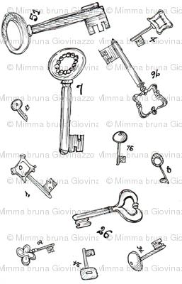 lucky keys