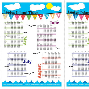 Tea Towel Tide Charts