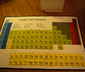 Rrrrrperiodictableforjenny3yards_comment_90678_thumb