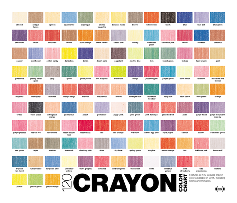 Crayon Color Chart || crayola crayons graphic design palette fabric by pennycandy on Spoonflower - custom fabric