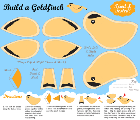 Build a Goldfinch fabric by primenumbergirl on Spoonflower - custom fabric