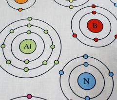 Periodic Shells