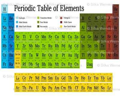Periodic Table of Elements Fat Quarter