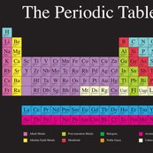 Rperiodic_table_updated_shop_thumb