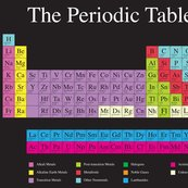 Rperiodic_table_updated_v3-01_shop_thumb