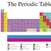 Rperiodic_table_updated_v3_white-01_shop_thumb