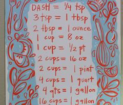 Recipe Conversion Chart