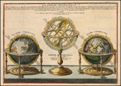 Astronomy 1717 Globes Globes and Armillary Spheres