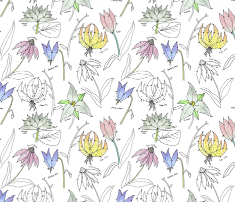 flowers: follow the dots fabric by jeannemcgee on Spoonflower - custom fabric