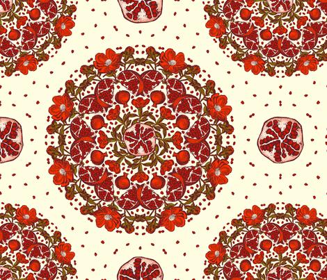 Pom Mandala fabric by danielleonfire on Spoonflower - custom fabric
