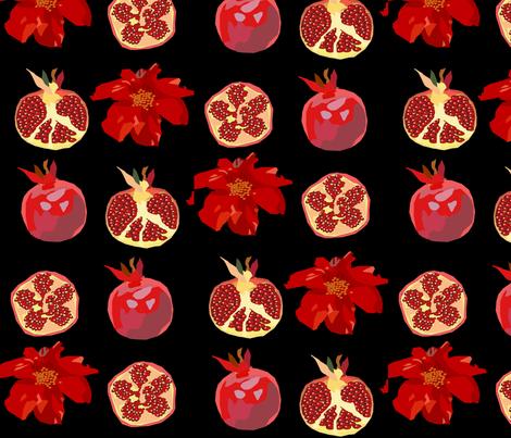 Poms! fabric by midnightmoon on Spoonflower - custom fabric