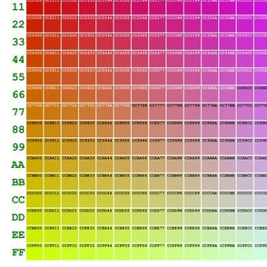 4096 Color Chart