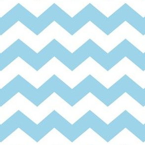 Zigzag Sea Chevrons (Tropical Blue and White)