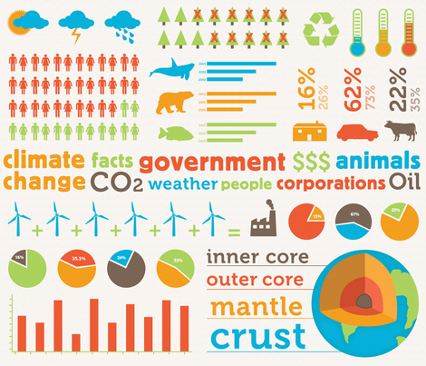 CHANGE CLIMATE CHANGE  fabric by lisa_brown on Spoonflower - custom fabric