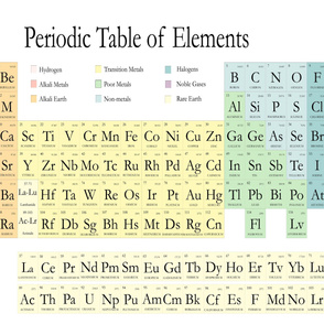 Periodic Table Pastel 1 Yard