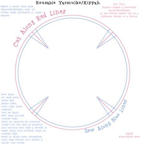 Rryalmulke_pattern_reusable_2012_aen_shop_preview