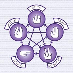 Rock, Paper, Scissor, Lizard, Spock (Purple)