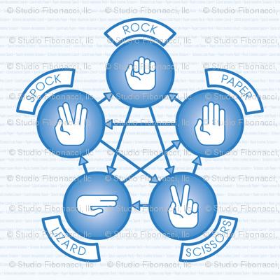 Rock, Paper, Scissor, Lizard, Spock (Blue)
