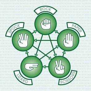 Rock, Paper, Scissor, Lizard, Spock (Green)