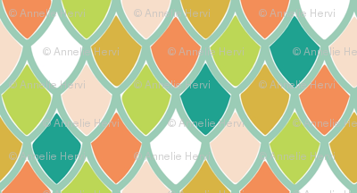 Sorbet Scales