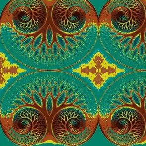 Nautilus Tree of Life