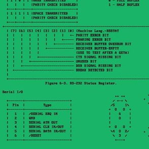 MS DOS 1982_green