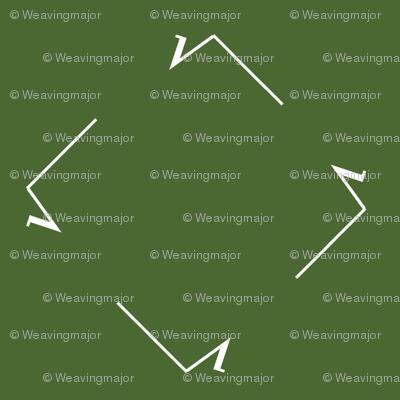 Square Root squares - Avogadro