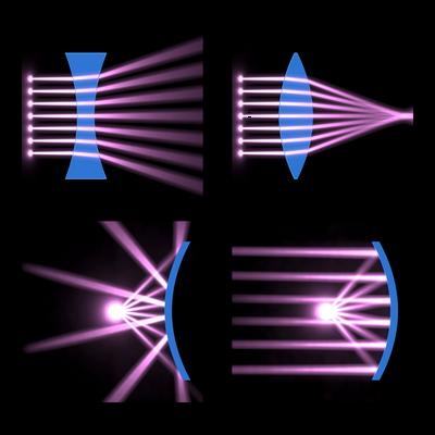 Diverging Converging Lenses Mirrors