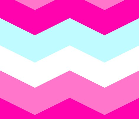 Candy Is Dandy Chevron Wallpaper Peacoquettedesigns Spoonflower