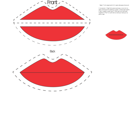 Lips_Pencil_case_ fabric by nikot on Spoonflower - custom fabric