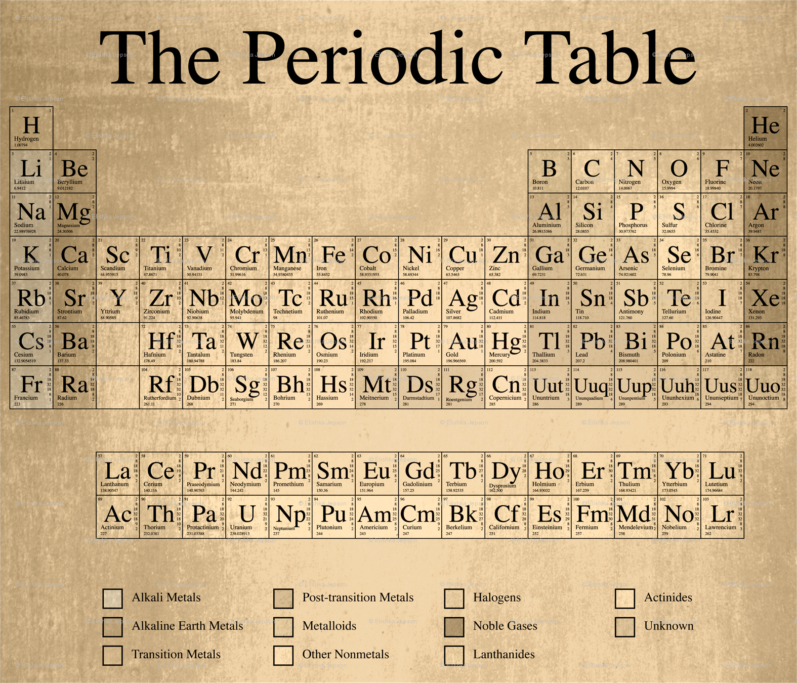 rustic periodic table fabric robyriker spoonflower - Periodic Table Fabric
