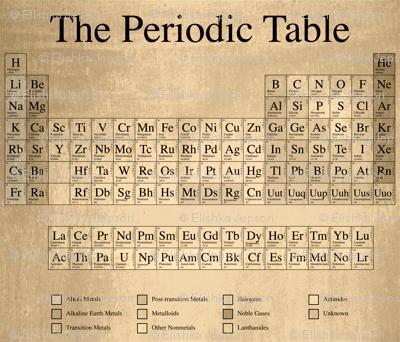 Rustic Periodic Table