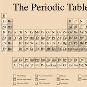 Ye olde periodic table fabric robyriker spoonflower rperiodictableyardtanshopthumb urtaz Images