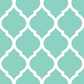 Aqua Moroccan Lattice