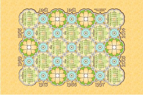 Anniversary Calendar 1941 - 2014 Yellow fabric by inscribed_here on Spoonflower - custom fabric