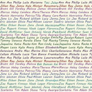 Many Names!