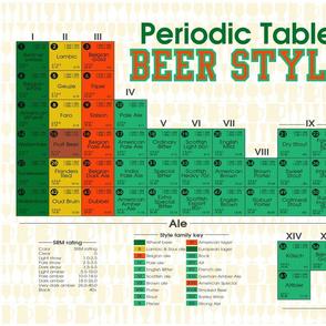 Craft beer fabric wallpaper gift wrap spoonflower periodic table of beer styles urtaz Gallery