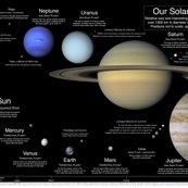 Solarsystemposterwidenologol_shop_thumb