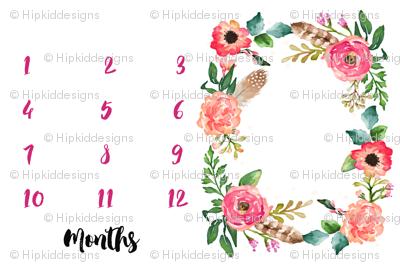 Pink Blooms Baby Milestone Blanket