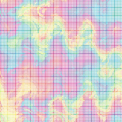 graph aper