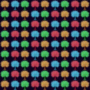 Spoonchallenge Day 3: Trees