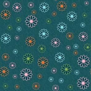 Flying Islands Coordinate (Flowers)